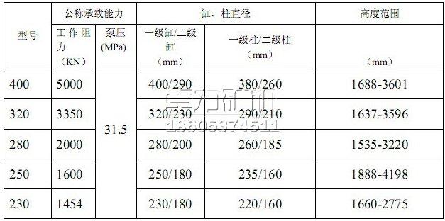 液压支架立柱型号及技术参数表